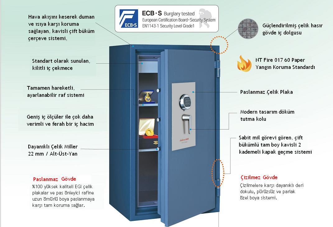 Eurosafe Yüksek Güvenlikli Çelik Kasa - ES 600 E