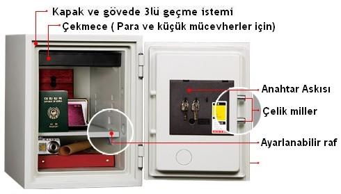 Eurosafe 530TSL çelik kasa iç düzeni